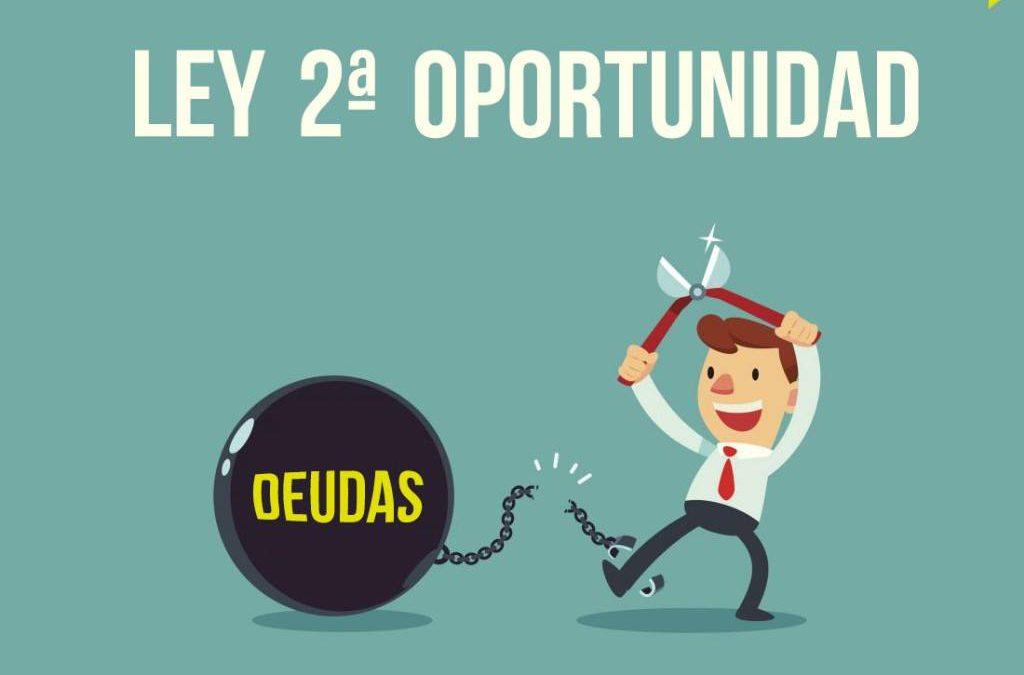 5 Preguntas habituales sobre la Ley de la Segunda Oportunidad